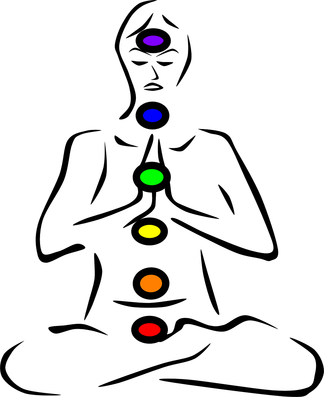 what is chakra healing chakra colors on the body